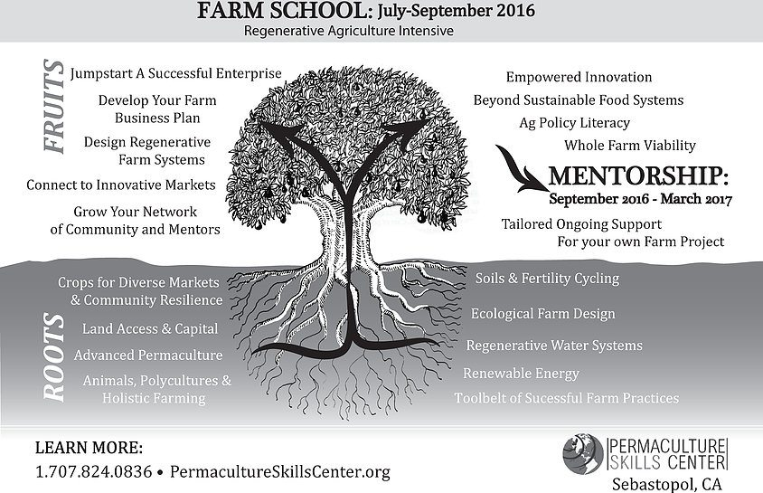 FARMSCHOOLBackrevised