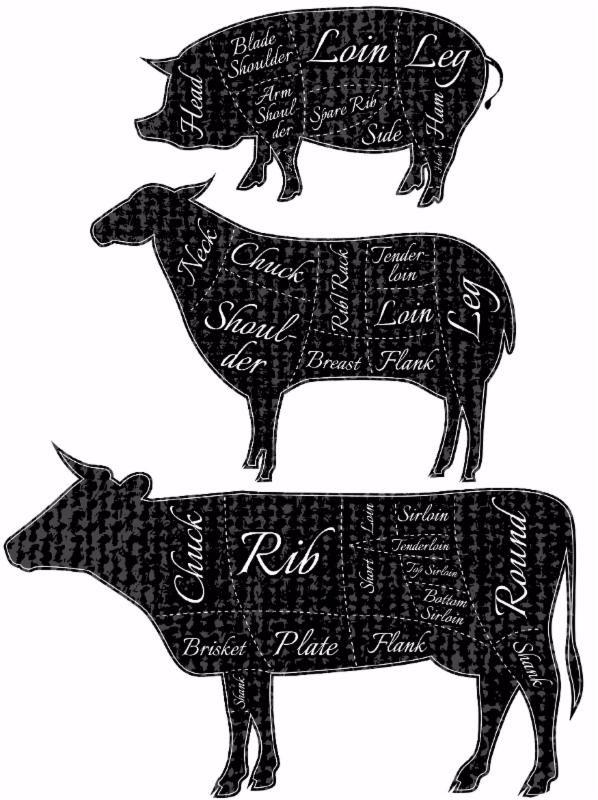 istock-primeact-pork-lamb-beef